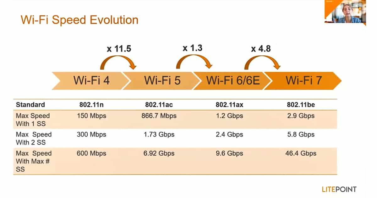 1200-WiFi07-1