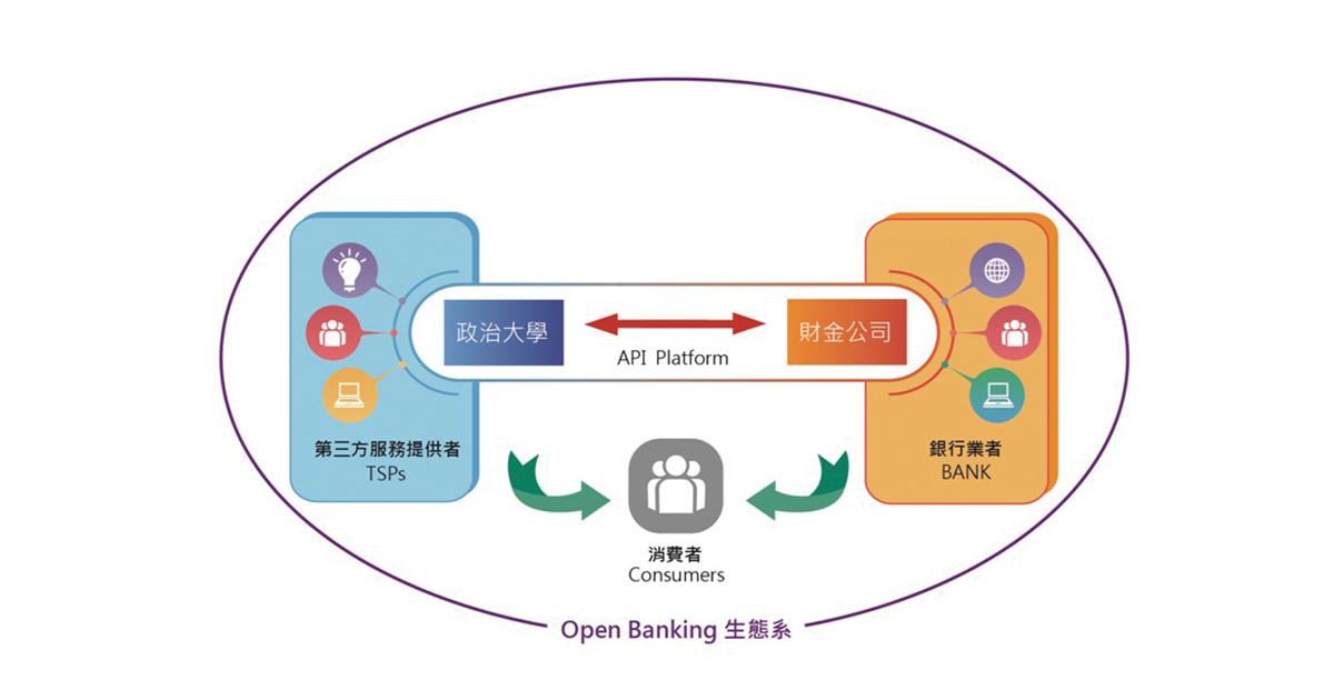 1200-openbanking02-Open-Banking-生態系-1
